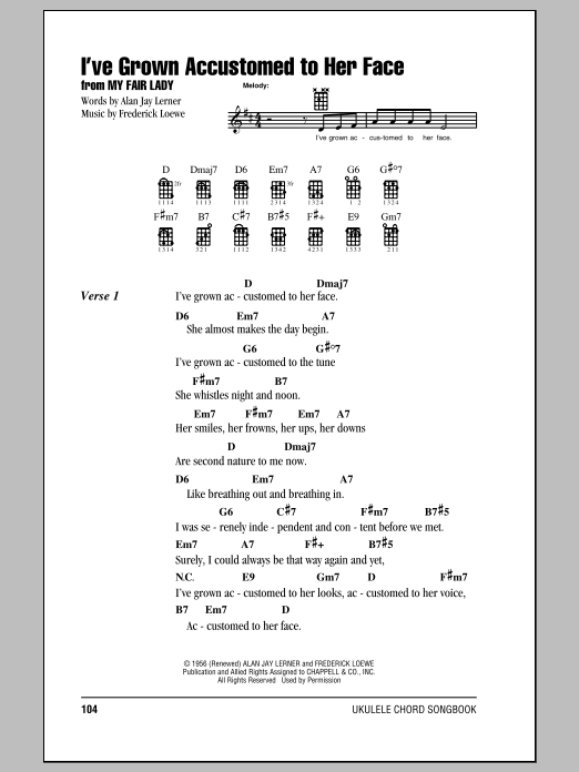 Download Alan Jay Lerner 'I've Grown Accustomed To Her Face' Digital Sheet Music Notes & Chords and start playing in minutes