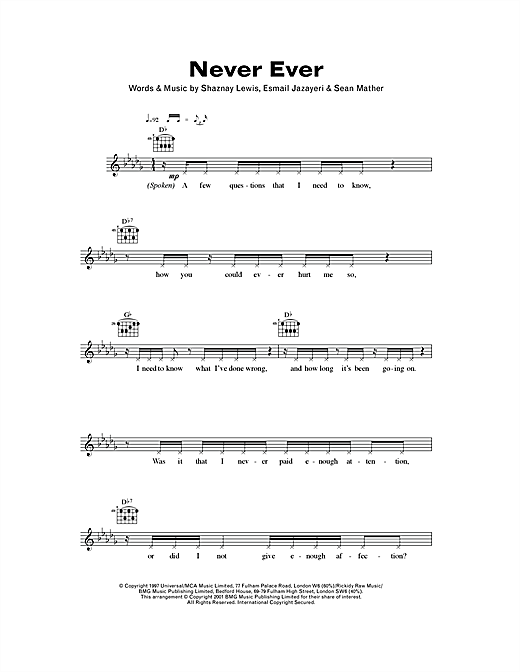 All Saints Never Ever sheet music notes and chords
