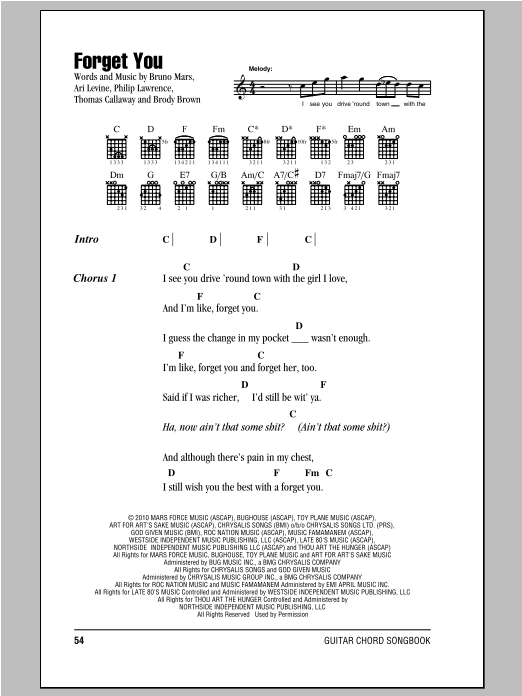 Download Cee Lo Green 'Forget You' Digital Sheet Music Notes & Chords and start playing in minutes