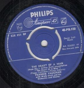 Frankie Vaughan The Heart Of A Man profile picture