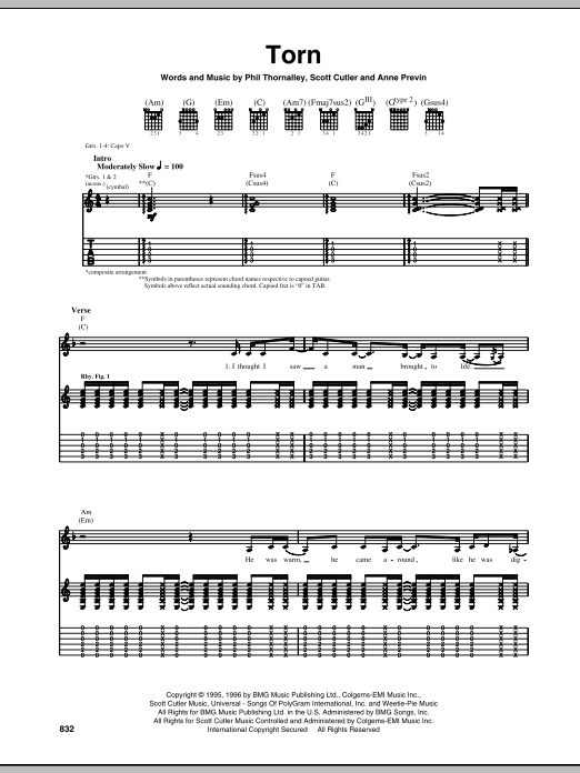 Natalie Imbruglia Torn sheet music notes and chords
