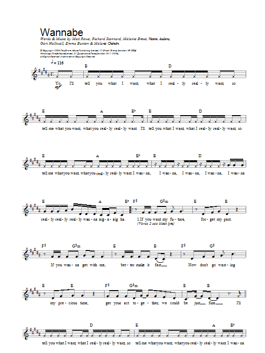 The Spice Girls Wannabe sheet music preview music notes and score for Beginner Piano including 2 page(s)