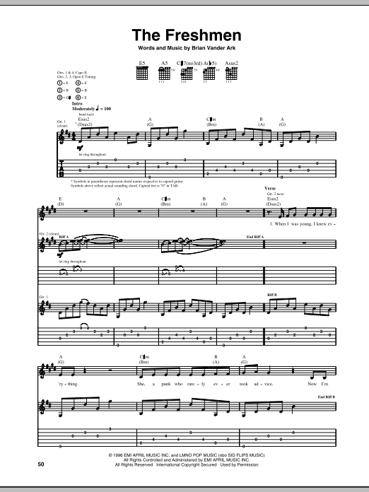 The Verve Pipe The Freshmen sheet music notes and chords