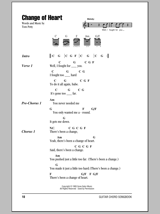 Tom Petty And The Heartbreakers Change Of Heart sheet music notes and chords