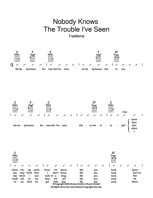 Download Traditional 'Nobody Knows The Trouble I've Seen' Digital Sheet Music Notes & Chords and start playing in minutes