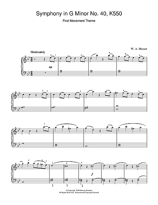 Wolfgang Amadeus Mozart 1st Movement Theme from Symphony in G Minor No.40 K550 sheet music notes and chords